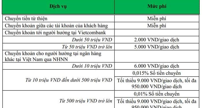 Phí chuyển tiền Vietcombank Internet Banking, tại quầy, cây ATM Vietcombank