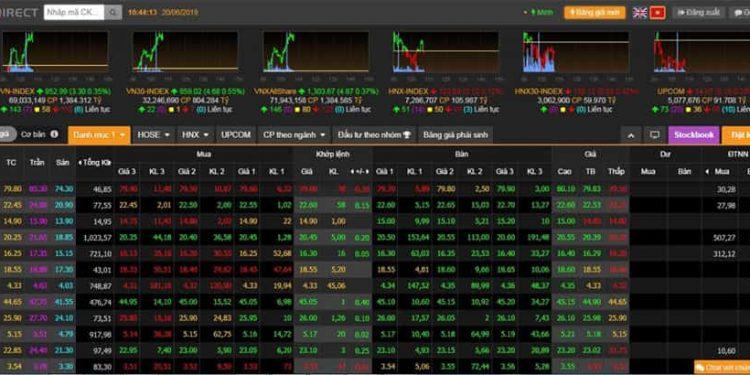 Hướng dẫn cách xem bảng mã chứng khoán cổ phiếu dễ hiểu nhất